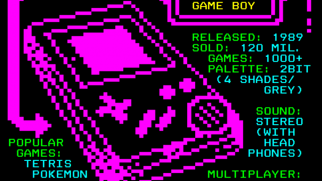 Teletext art workshop // Superbyte Festival 2015, Manchester